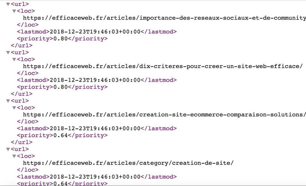 sitemap du site efficaceweb